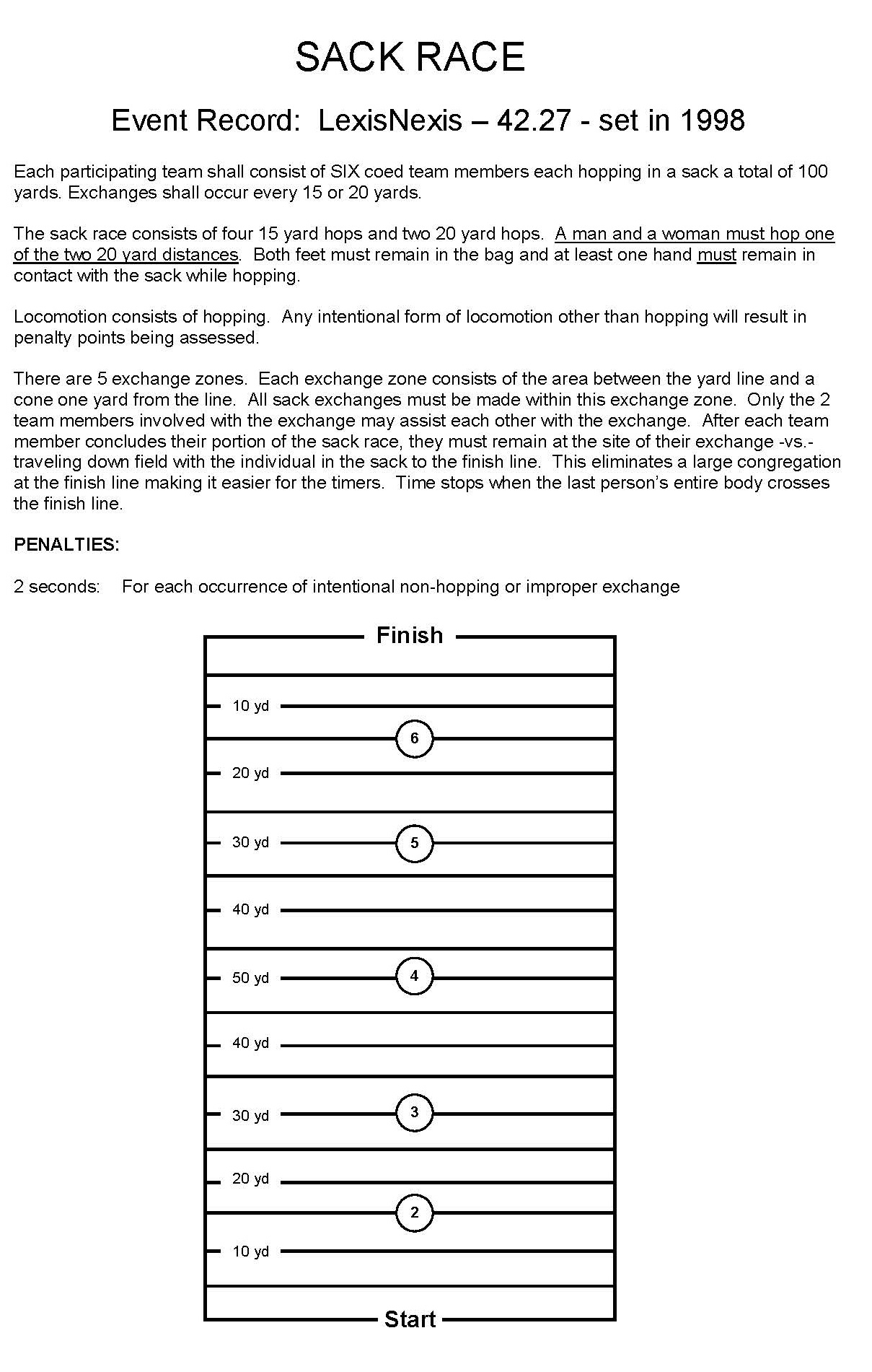 2019 Coaches Manual_Page_47