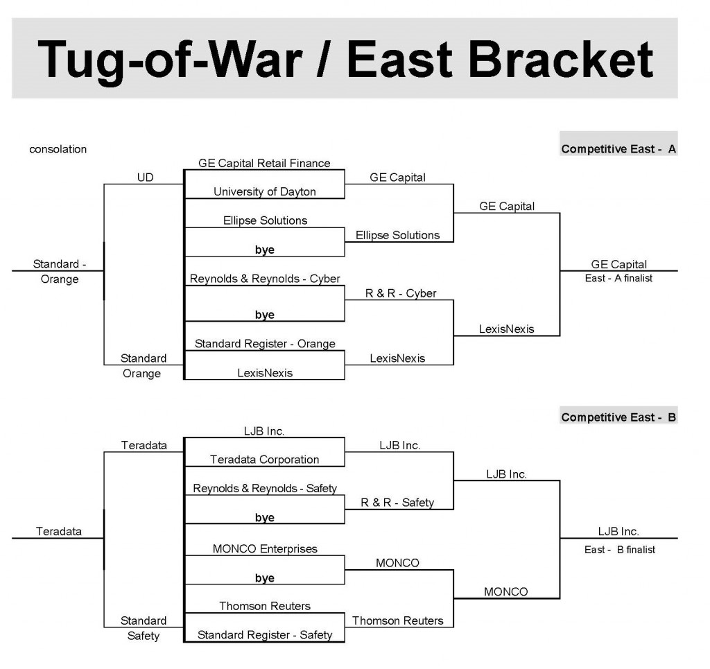 2014 Battle - Final Tug Results_Page_1