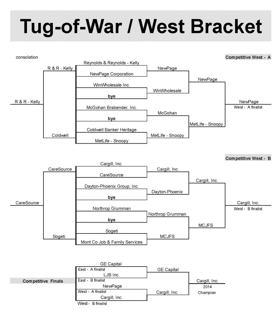 2014 Battle - Final Tug Results_Page_2