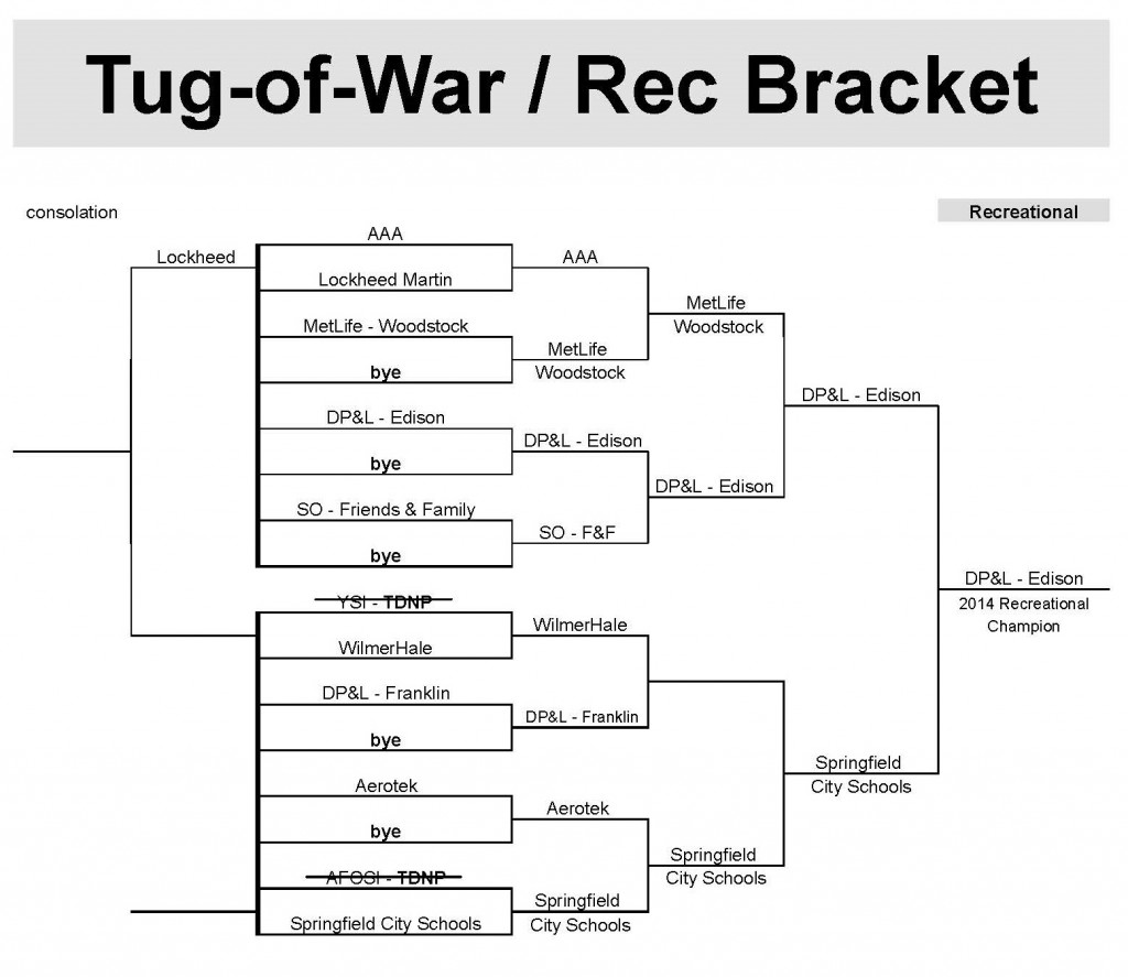 2014 Battle - Final Tug Results_Page_3